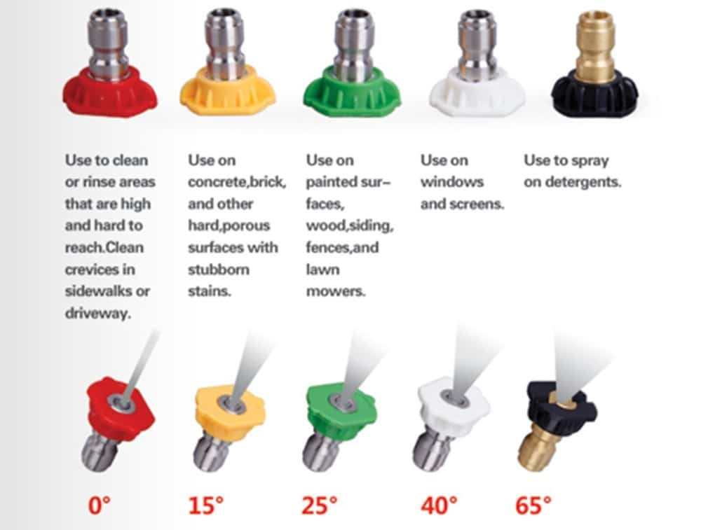 Pressure Washer Nozzles Ultimate 101 Guide With Selection