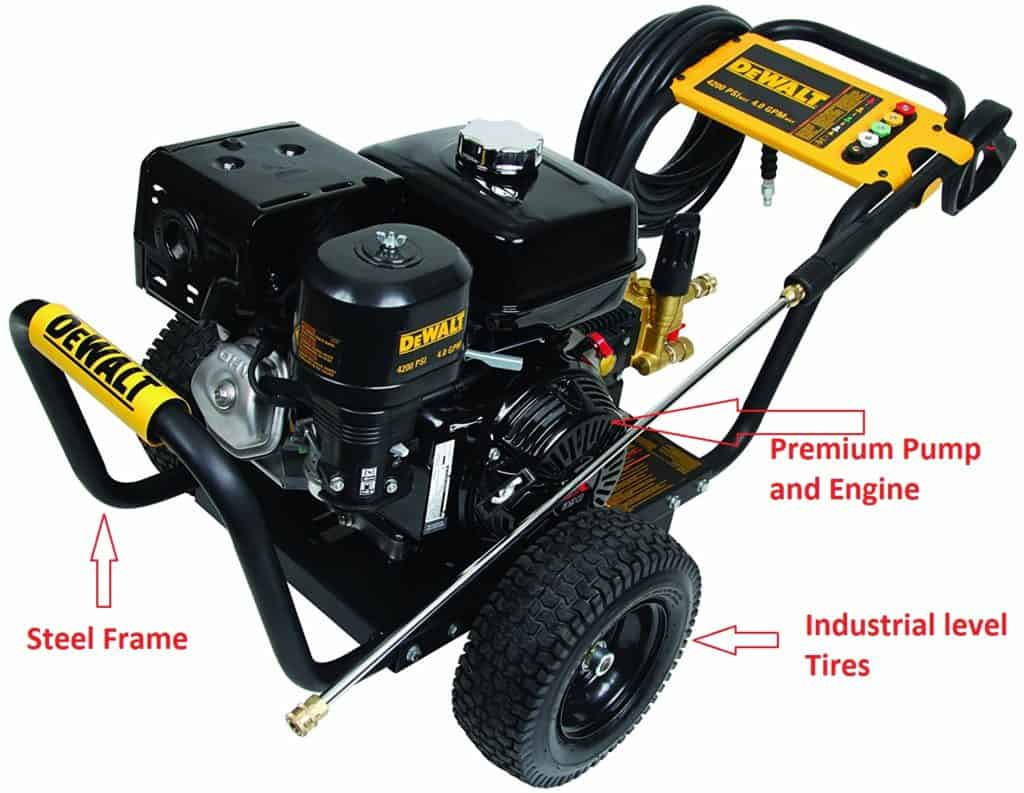 Heavy duty pressure washer features