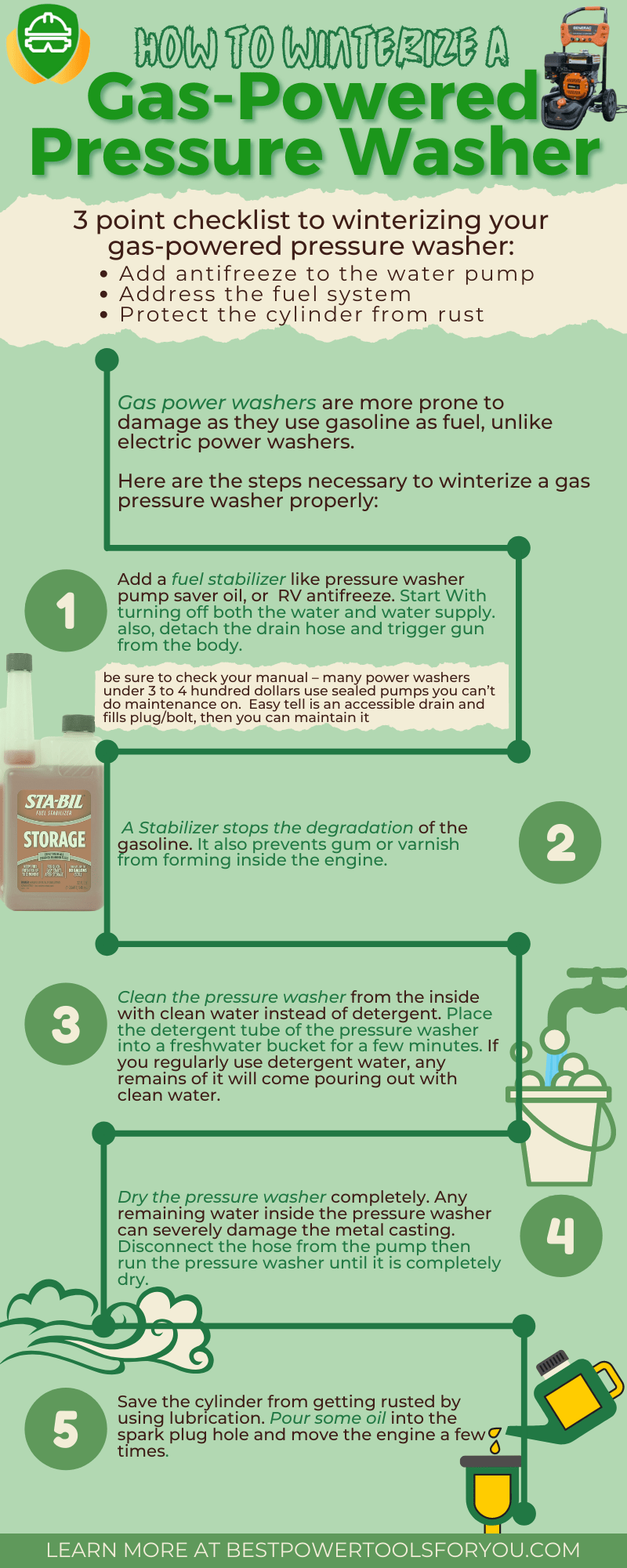 Infographic on how to winterize a gas pressure washer